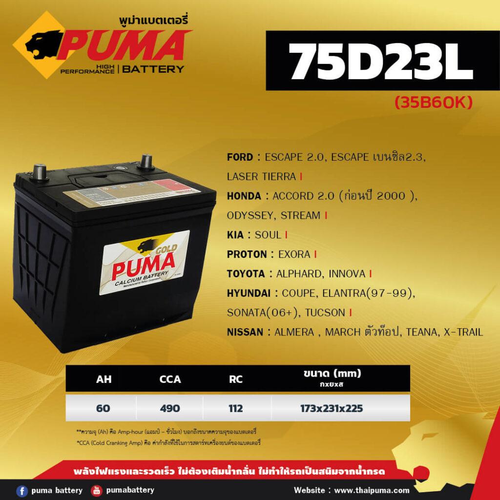 แบตเตอรี่ PUMA 75D23L